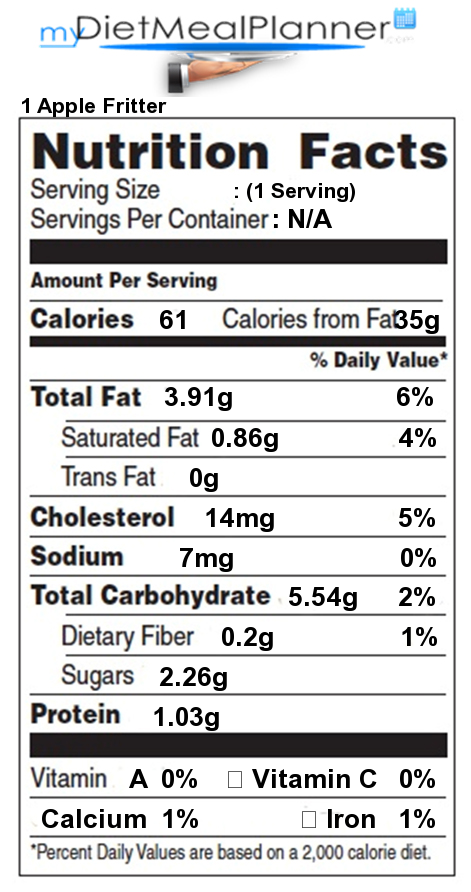 Nutrition Facts Label Fruit 1 Mydietmealplanner Com