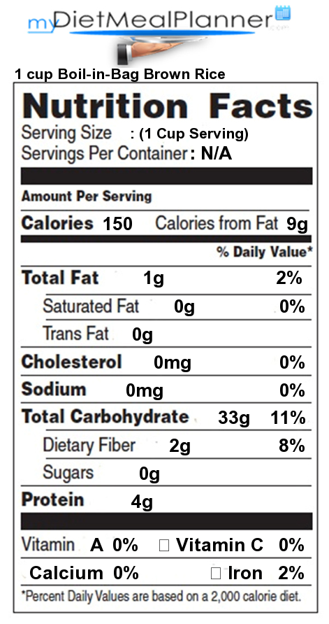 Whole Foods Chicken Sausage Nutritional Values