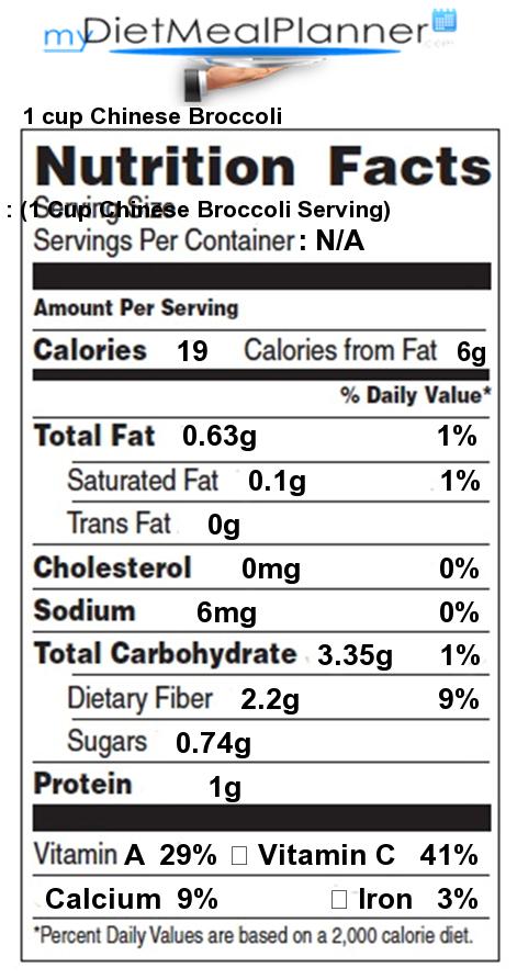 Nutrition facts Label - Vegetables 2 - mydietmealplanner.com
