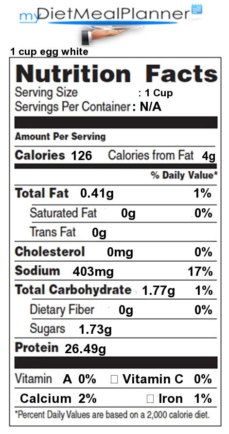 Nutrition Facts Label Eggs 1 Mydietmealplanner Com