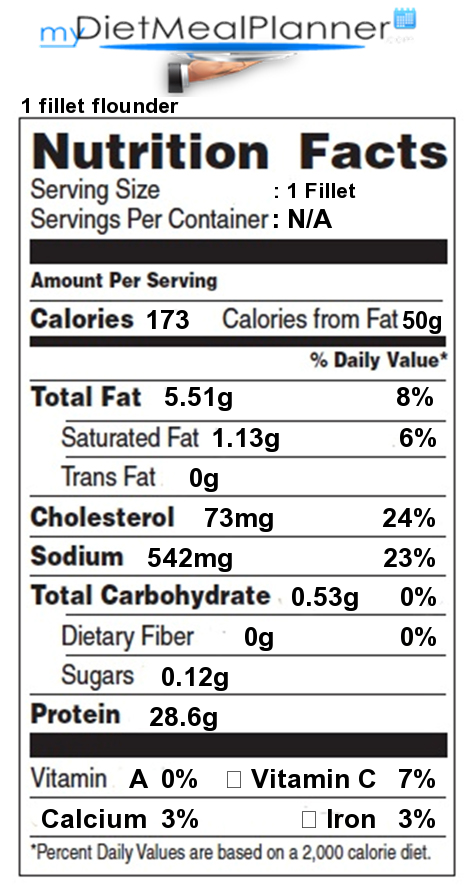 Clam Cake Nutrition Facts
