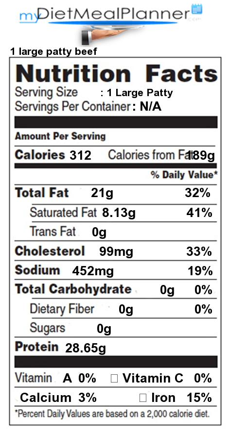 Nutrition facts Label - Meat 5 - mydietmealplanner.com Hamburger Patty Nutrition Facts