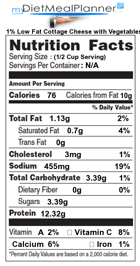 low fat cottage cheese calories