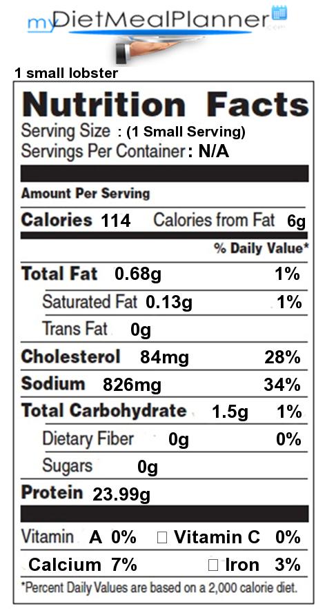 nutrition facts label fish seafood 6. Black Bedroom Furniture Sets. Home Design Ideas