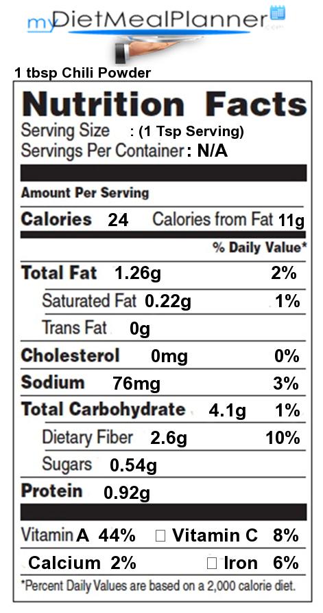 Nutrition Facts Label Soups 2 Mydietmealplanner Com