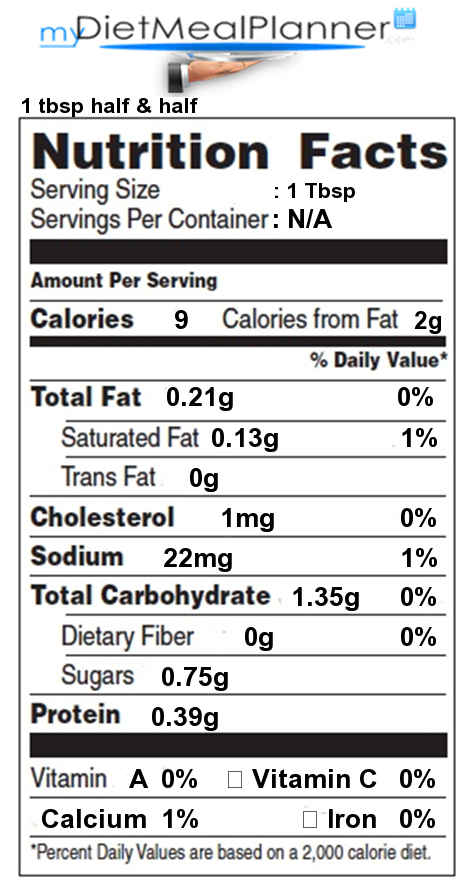 Nutrition facts Label - Cheese, Milk & Dairy 7 ...