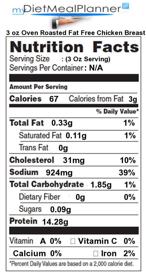 baked chicken breast nutrition facts