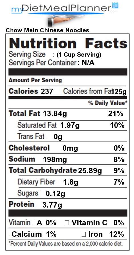Asian noodles nutrition