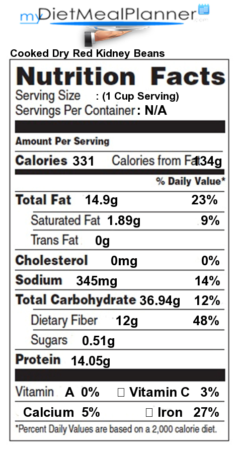 Nutrition Facts Label Beans Amp Legumes 4