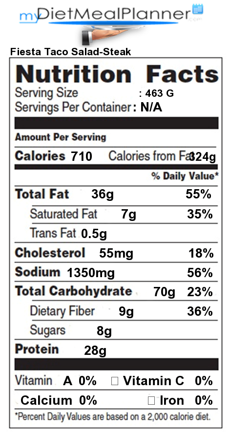 Nutrition facts label popular chain restaurants 27 for Jack in the box fish and chips