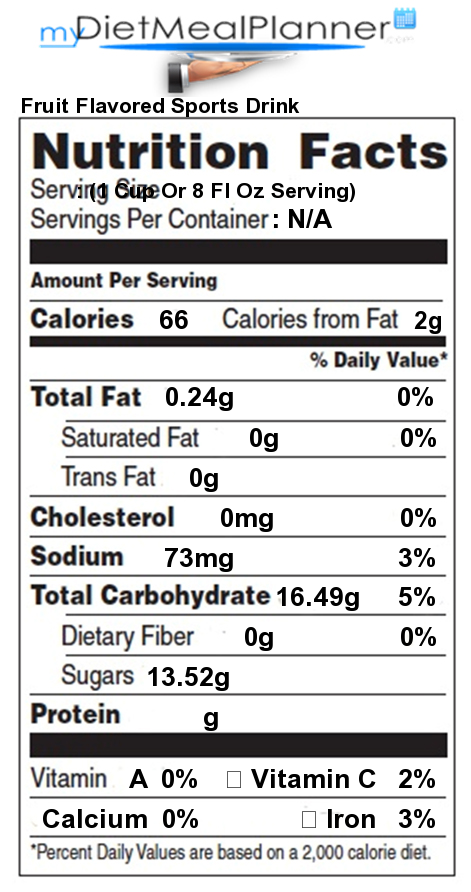 Cherry fruit nutrition facts