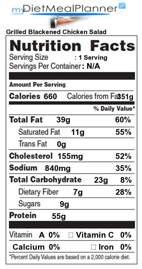 Nutrition Facts Label Popular Chain Restaurants 31