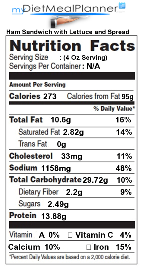 Chicken Breast Nutrition Facts recommendations