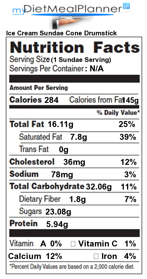 Nutrition facts Label - Sweets, Candy & Desserts 16 ...
