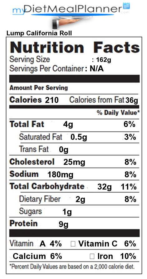 Nutrition facts Label - Fish & Seafood 15 ...