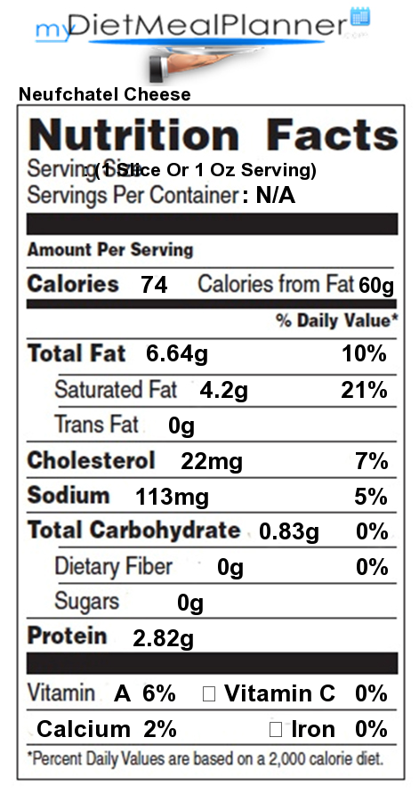 Nutrition Facts Label Cheese Milk Amp Dairy 16