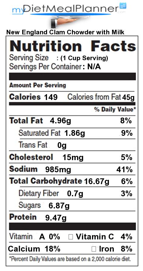 Nutrition facts Label - Soups 8