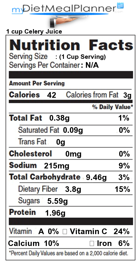 Nutrition facts Label - Vegetables 2 - mydietmealplanner com