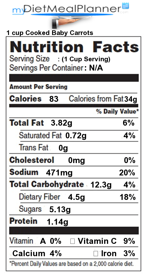 Sodium in 1 cup Cooked Baby Carrots - Nutrition Facts for ...