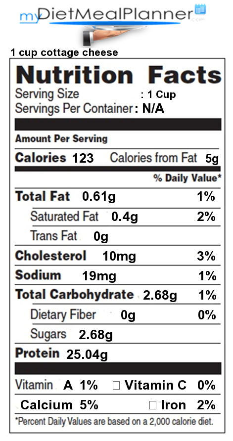Awesome 1 Cup Cottage Cheese Calories   Nutrition Facts Label Cheese Milk Dairy 2