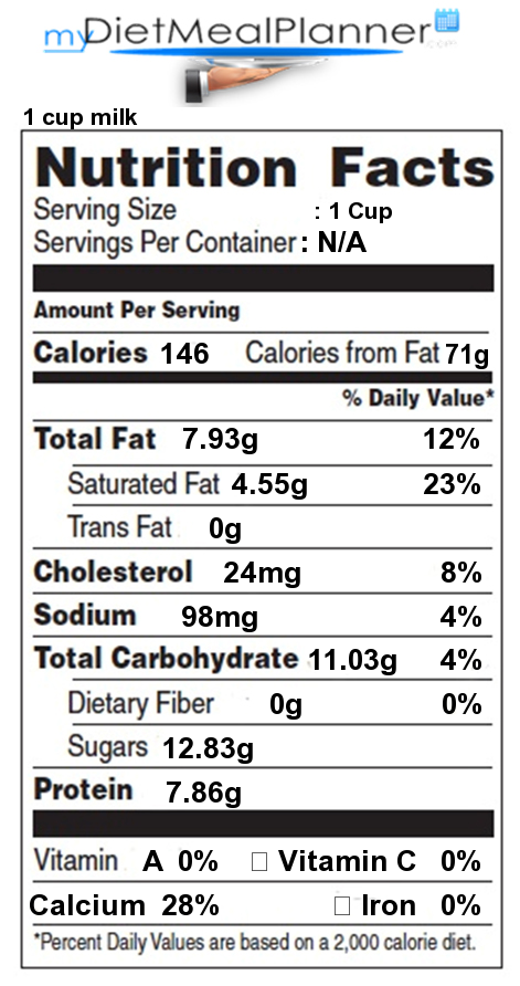 Calories in 1 cup milk - Nutrition Facts for 1 cup milk