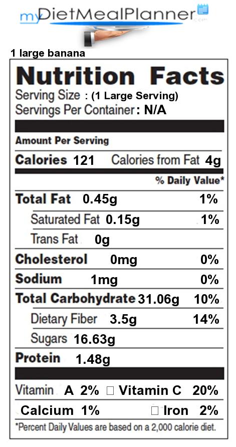 Bananas 1 large banana - Detailed Nutrition Facts
