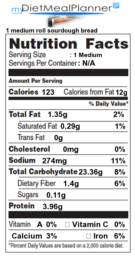 Nutrition facts Label - Breads