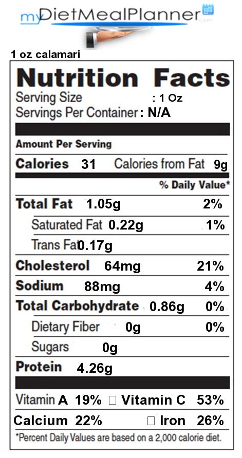 Total Fat in 1 oz calamari - Nutrition Facts for 1 oz calamari