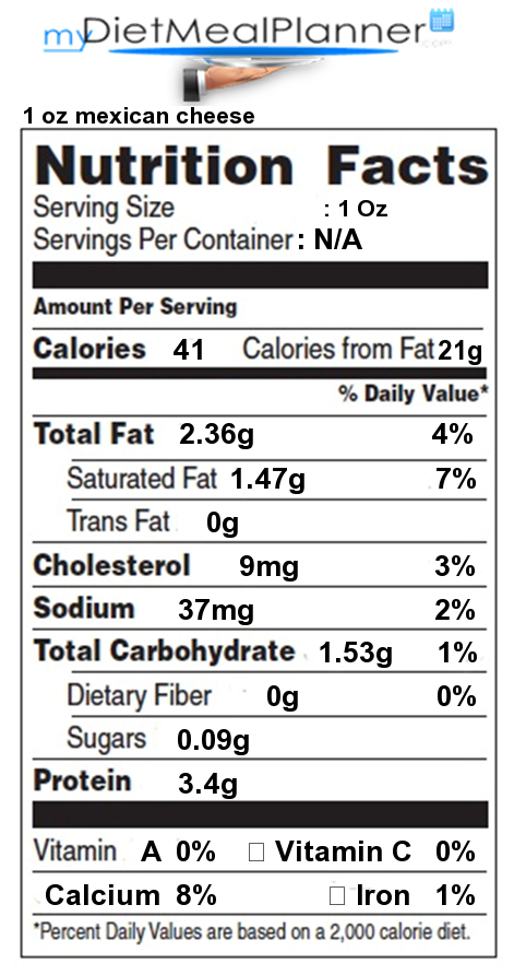 Nutrition Facts About Mexican Food