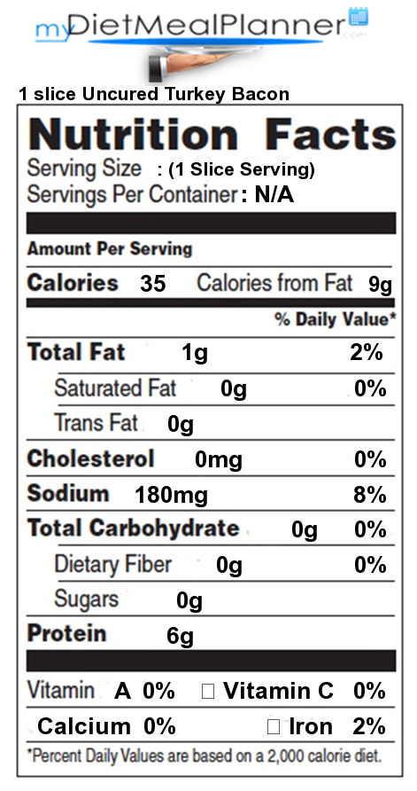 Calories in 1 slice Uncured Turkey Bacon - Nutrition Facts ...