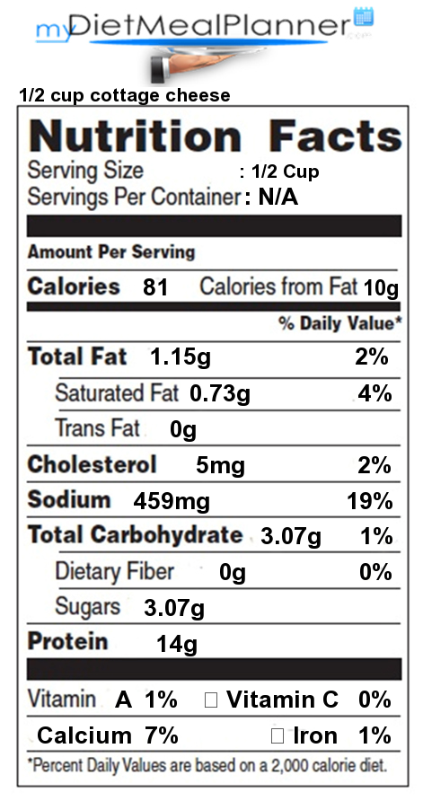 Phenomenal Nutrition Facts Label Cheese Milk Dairy 7 Download Free Architecture Designs Scobabritishbridgeorg