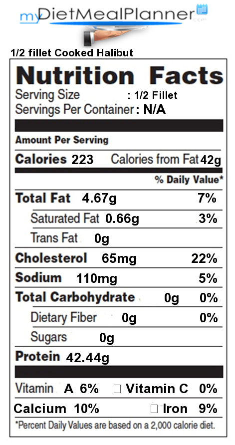 Nutrition facts label fish seafood 7 for Calories in fish