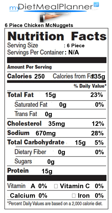 Nutrition Facts On Fast Food French Fries