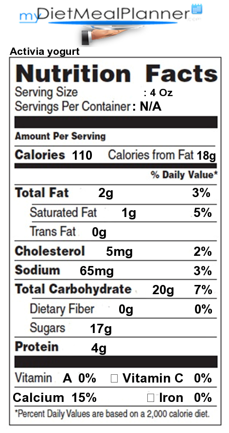Nutrition facts Label - Cheese, Milk