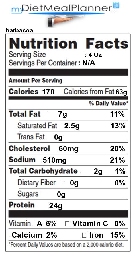 Restaurants Food Nutrition Facts