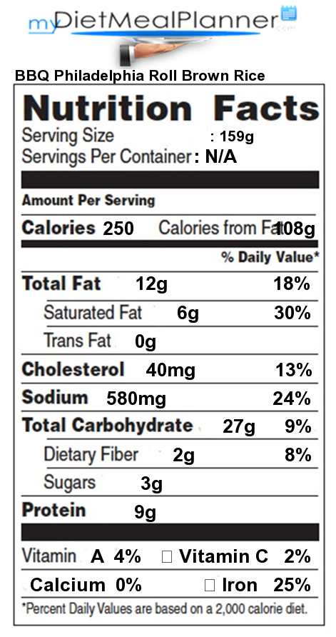 Wheat Nutrition Label Nutrition Facts Label Fish