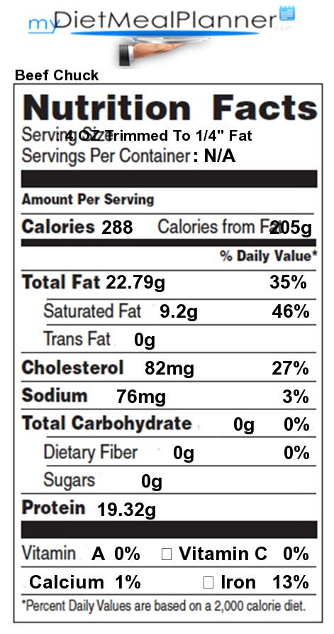 Nutrition Facts Label Meat 23 Mydietmealplanner Com