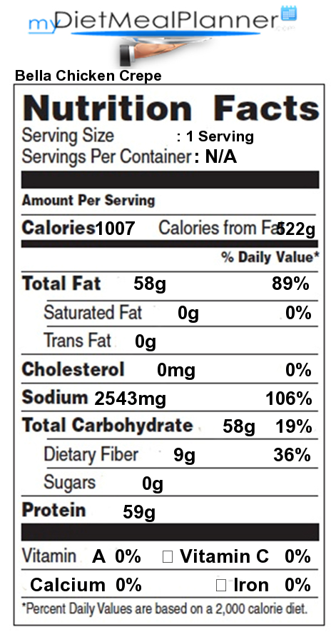 Nutrition facts Label - Popular Chain Restaurants 9 ...