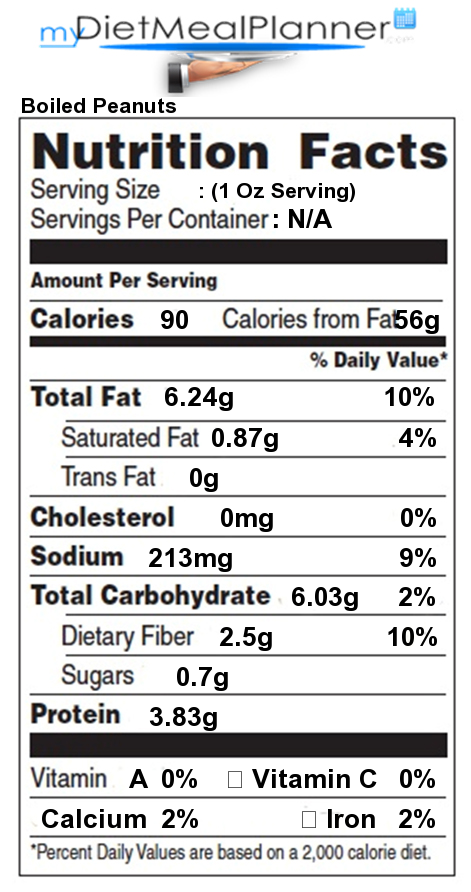 Cholesterol in Boiled Peanuts - Nutrition Facts for Boiled ...