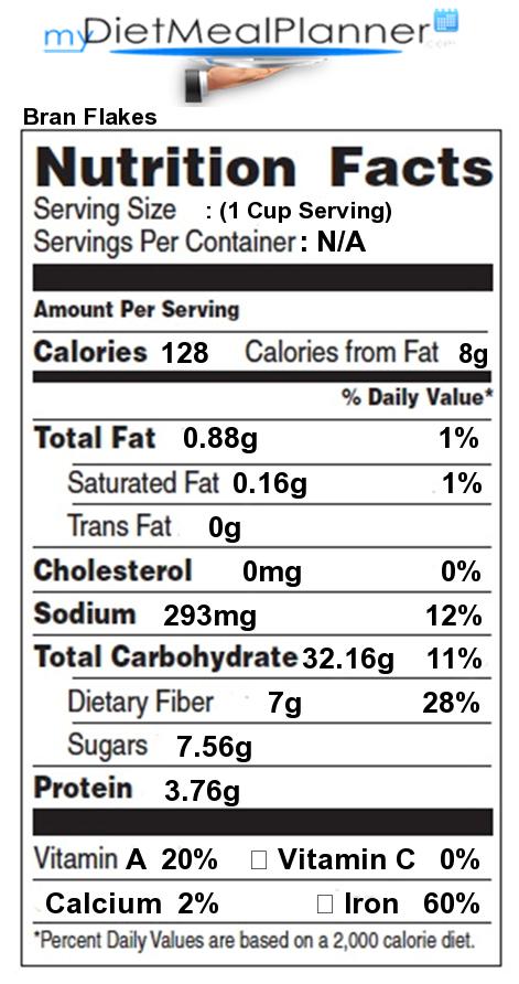 Calories in bran flakes