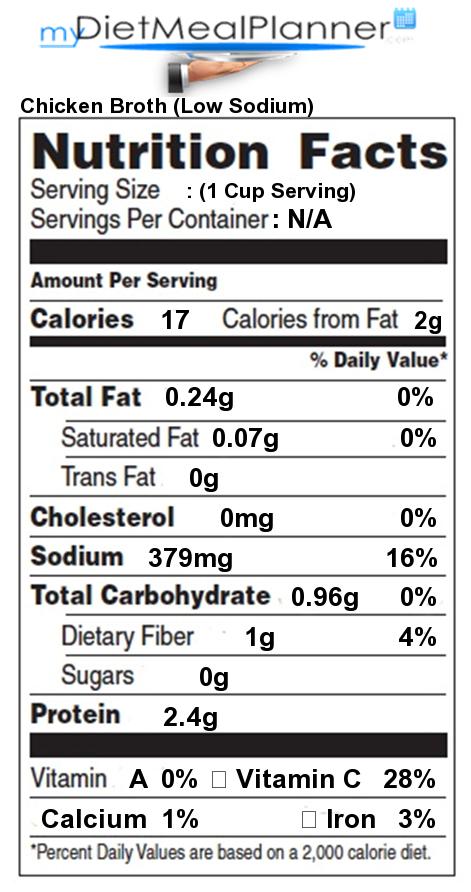 Nutrition facts Label - Soups 3 - mydietmealplanner.com