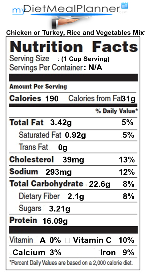 Nutrition facts Label - Pasta, Rice