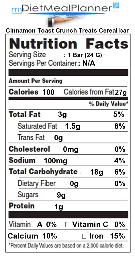 Nutrition facts Label - Breads & Cereals 9 ...
