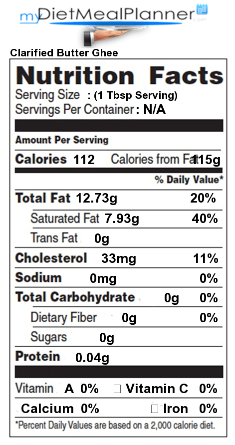 Protein in Clarified Butter Ghee - Nutrition Facts for ...