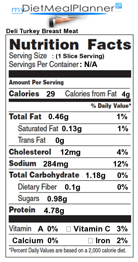 Calories in Deli Turkey Breast Meat - Nutrition Facts for ...