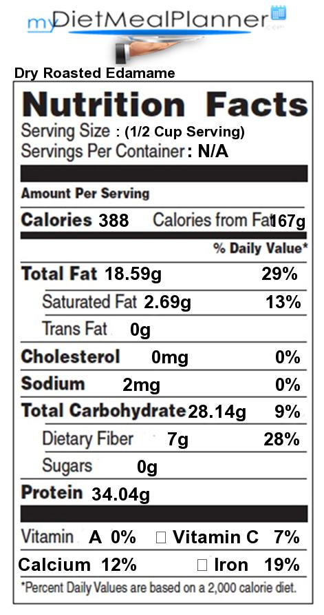 Nutrition facts Label - Vegetables 23