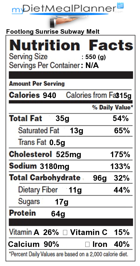 Nutrition facts Label - Popular Chain