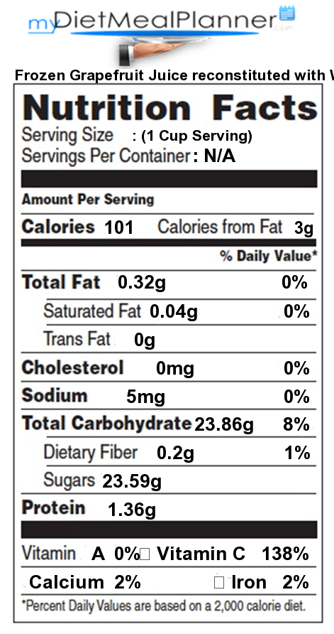Nutrition Facts Label Fruit 17 Mydietmealplanner Com