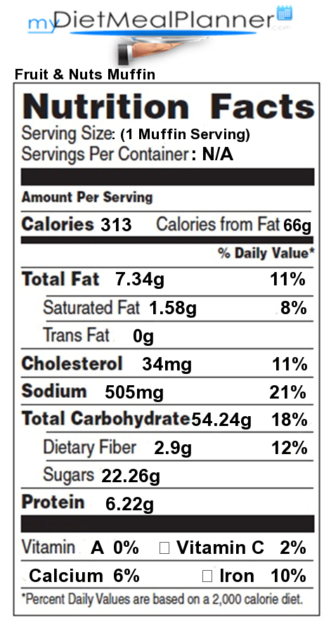 Nutrition facts Label - Sweets, Candy