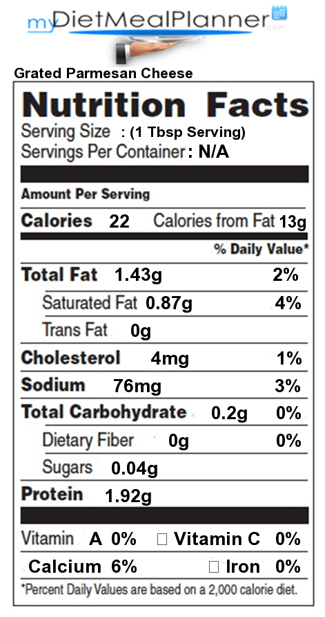 Nutrition Facts Label Cheese Milk Dairy Search Mydietmealplanner Com